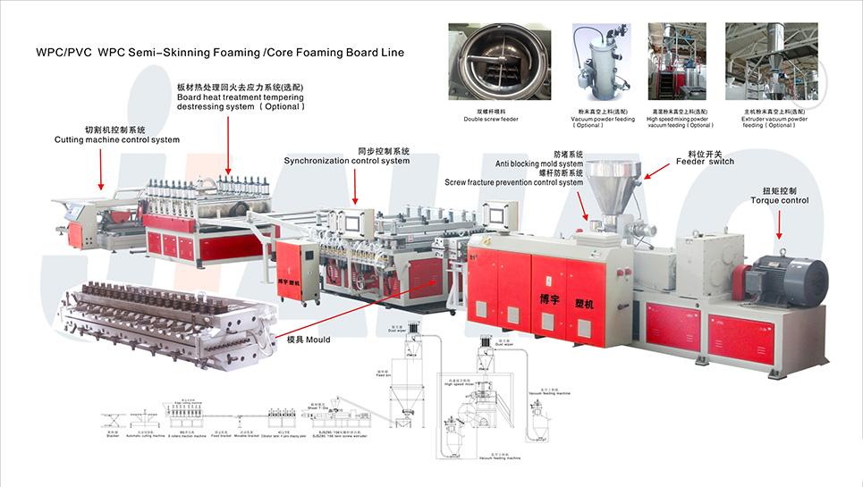 فرآیند تولید انواع مصنوعات از جنس PVC