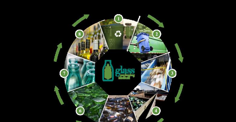 Glass Recycling Infographic 780x405 - طرح احداث واحد بازیافت شیشه