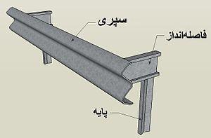 طرح تولید گارد ریل کامپوزیتی