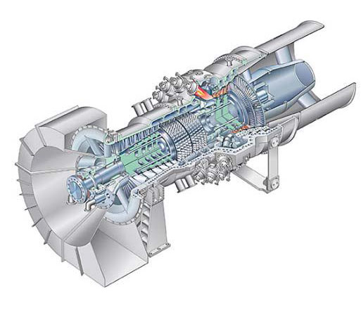 اجزای توربین های گازی