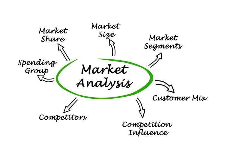 آموزش تجزیه و تحلیل فرصتهای بازار