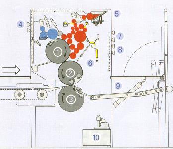 chap - طرح چاپ صنعتی برروی قوطی فلزی