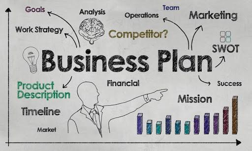 bp min - چرا برای کسب و کار به طرح توجیهی نیاز داریم؟
